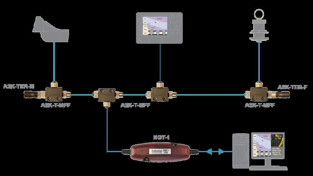 NGT-1 NMEA2000 auf PC Interface